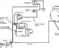 starter generator wiring diagram perfect starter generator wiring starter generator wiring diagram simple printable golf cart starter generator wiring diagram club outstanding