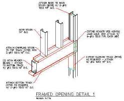 7 best atman images on Pinterest Civil engineering Steel frame