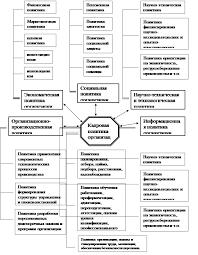 Курсовая работа Формирование кадровой политики организации  2 1 Сущность и содержание Кадровая политика организации генеральное направление кадровой работы