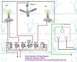 electrical house wiring diagrams the best wiring diagram 2017 wiring diagram for light switch at Residential Wiring Diagrams And Schematics