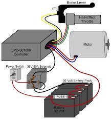 razor electric scooter wiring schematic wiring diagram scooter wiring diagram diagrams
