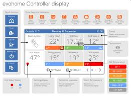 honeywell evohome total remote control technical home services honeywell argues the best heat savings come from efficiently managing the temperatures of the areas of