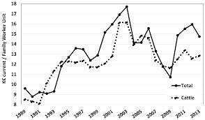 Cattle Implant Comparison Chart Ajas Asian Australasian Journal Of Animal Sciences