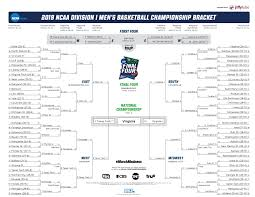 Ncaa Final Four Houston Seating Chart 2020 Ncaa Bracket Printable March Madness Bracket Pdf