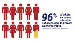 And Safe Teen Talk Sober With Reasons To Parents About 5 Today Your Alcohol