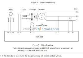 stamford generator wiring diagram Stamford Generator Wiring Diagram stamford generator wiring diagram wiring diagram and hernes stamford alternator wiring diagram