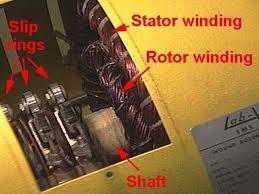 three phase wound rotor induction motor slip rings and windings three phase wound rotor induction motor slip rings and windings