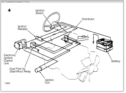 Location of the ignition control module