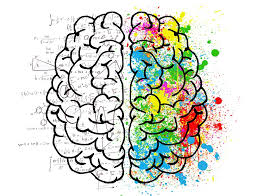 Image result for the mind