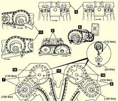 land rover lander problems wiring diagram for car engine nissan xterra camshaft sensor location also land rover 2005 2 5 engine besides land rover 2005