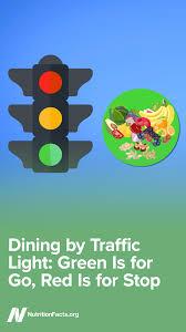 Design Traffic Light System A Video Explaining My Traffic Light System For Ranking The