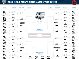 Ncaa Tournament Bracket Scores Meet The 2014 Ncaa Tournament Brand Bracket Ncaa Basketball