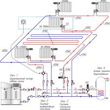 Автономное отопление частного загородного дома схема Схема автономного отопления