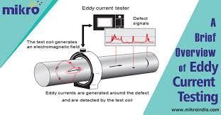Eddy Current Testing A Brief Overview Of Eddy Current Testing Mikro Blog