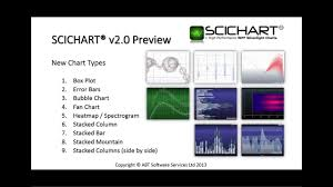 Wpf Chart Scichart V2 X New Features
