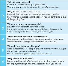 Interview Questions About Success New Zealand It Employment Recruitment Agency De Winter