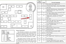 91 ford ranger fuse box diagram diy wiring diagrams \u2022 2000 Ford Ranger Fuse Box Diagram 2004 f350 fuse diagram new 2004 ford explorer fuse box diagrams rh kmestc com 91 ford ranger fuse panel diagram 1991 ford ranger fuse box diagram