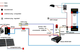 the redarc unit then acts as a mppt solar regulator keeping my batteries topped up camper wiring diagram stock camper wiring diagram motorhome wiring schematics 7 way rv on camper trailer wiring diagram