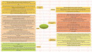 insights mindmaps role of agriculture in delhi air pollution insights mindmaps role of agriculture in delhi air pollution