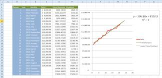 How To Forecast In Excel Forecasting In Excel 2016