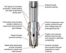Champion Aviation Spark Plug Gap Chart Champion Spark Plugs Rel37b