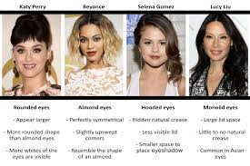 eye shape chart winter 2014 inspiration for your makeup look pamperpad