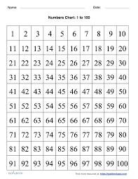 Printable Spanish Number Chart 1 100 Bedowntowndaytona Com