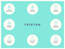 Teal And Blue Eco Map Chart Templates By Canva