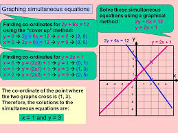 29 graphing simultaneous equations