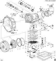 dodge truck wiring diagrams dodge discover your wiring diagram chevy 4l60e transmission wiring diagram