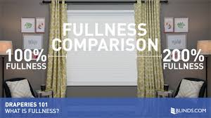 Drapery Fullness Chart Draperies 101 What Is Drapery Fullness