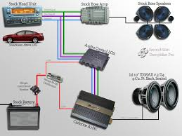 17 best images about car audio istanbul cars and gallery for car sound system diagram