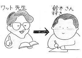 動詞て形あげます 日本語教育のためのイラスト教材