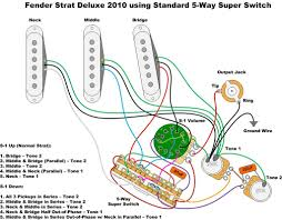 fender s1 wiring diagram sss wiring diagrams schematic fender s1 wiring diagram sss simple wiring diagram site fender strat wiring diagram fender s1 wiring diagram sss