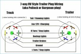 dodge ram trailer wiring diagram diagram 2003 dodge ram trailer brake wiring diagram 2003 dodge ram 2500 trailer wiring diagram pores co