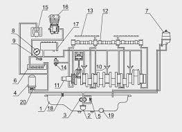 Система смазки двигателя Д