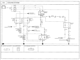 2006 kia sorento wiring diagram 5a24c488b21e2 on spectra remarkable 2006 kia sorento electrical diagram 2006 kia sorento wiring diagram 5a24c488b21e2 on spectra remarkable rio