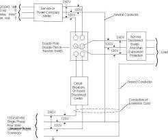 home backup generator wiring diagram building wiring diagram backup standby generator wiring diagram home backup generator wiring diagram home backup generator wiring diagram changeover switch diagrams