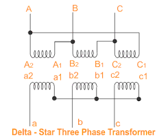 single three phase transformer vs bank of three single phase Delta Transformers Diagrams delta star three phase transformer delta transformer diagram