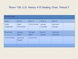 Room 108 U S History 415 Seating Chart Period 3 Ppt