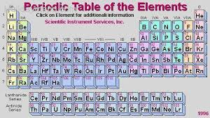 periodic table with mass holiday map q holidaymapq com periodic table with atomic mass rounded off