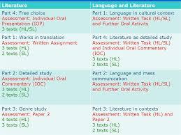 computer essay examples for ielts pdf