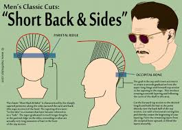 short back and sides men s hair cut