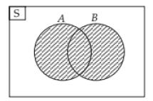 Diagram Venn Gabungan Mengenal Diagram Venn Rumushitung Com