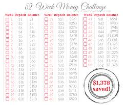 52 Week Money Challenge Printable A Helicopter Mom