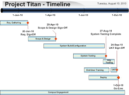 it project timeline project timeline ubc information technology