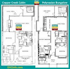 Interesting Dvcinfo Thread Dvc Files Copper Creek Info