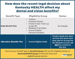 Kentucky Health News Medicaid Dental And Vision Cuts Worry