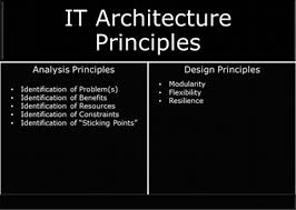 principles of architecture it architectural principles risk horizon blog