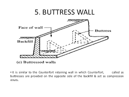 Small Picture Design And Construction Of Cantilevered Retaining Walls